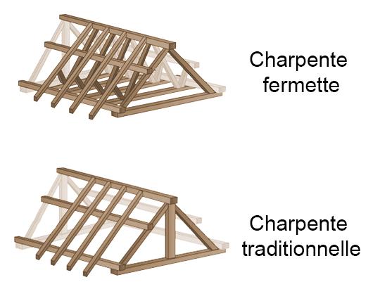 Toiture salon et aix en provence cr ation r novation for Cout charpente traditionnelle